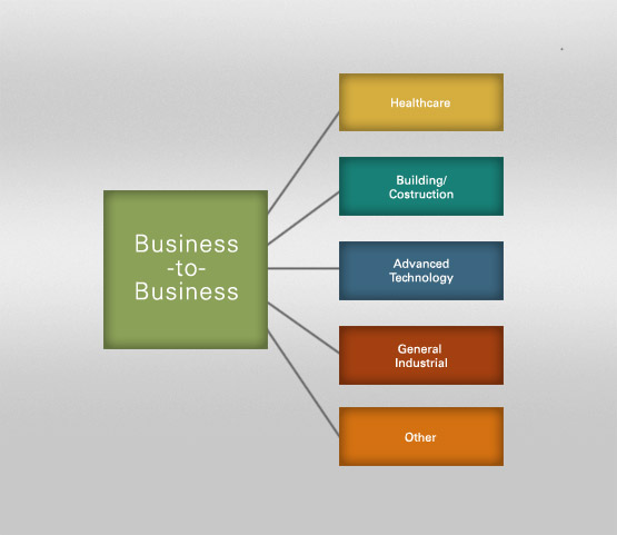 Advanced Building Consultants : Business to strategic marketing healthcare